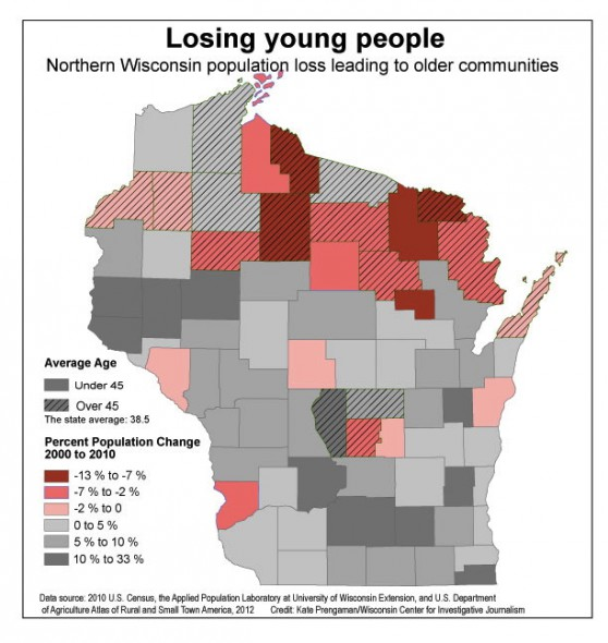 While other parts of the state are growing in population and business, northern Wisconsin is struggling. Between 2000 and 2014, Iron County has lost nearly 14 percent of its population, which local economic development leaders say hurts economic growth in the area. Map by Kate Prengaman of the Wisconsin Center for Investigative Journalism.