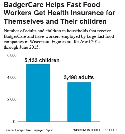 BadgerCare helps fast food workers get health insurance for themselves and their children.