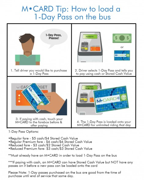 M•CARD Tip: How  to load a  1-Day Pass on the bus