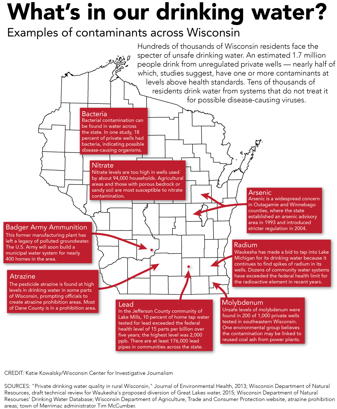 unsafe drinking water essay A study finds the drinking water of tens of millions of americans contains a wide spectrum of contaminants from fecal coliform to lead to arsenic contaminated water runs toward the grand calumet river and lake michigan, the source of drinking water for east chicago, ind.