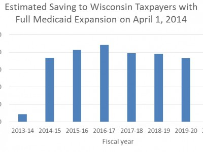 Data Wonk: How to Fix Medicaid