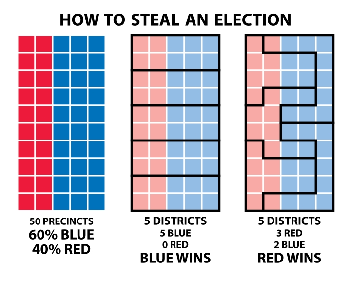 Gerrymandering. Image by Steven Nass (Own work) [CC BY-SA 4.0 (http://creativecommons.org/licenses/by-sa/4.0)], via Wikimedia Commons.