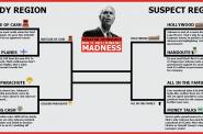 Senator Johnson's Multi-Millionaire Madness: The Final Four