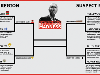 Senator Johnson's Multi-Millionaire Madness: The Final Four