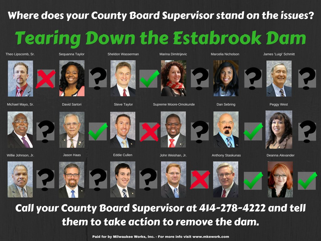 Enough! It's Time to Tear Down the Estabrook Dam