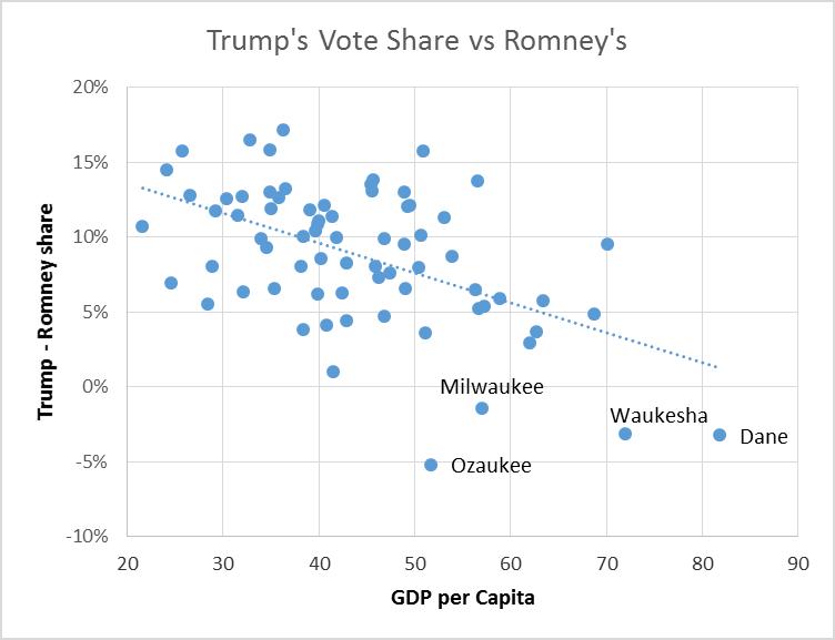 Trump's Vote Share vs Romney's