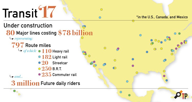 2017 is going to be a big year for transit expansion projects, reports Yonah Freemark in his annual roundup.