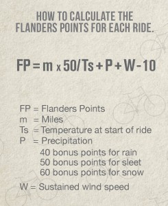Here is our Flanders Points Algorithm