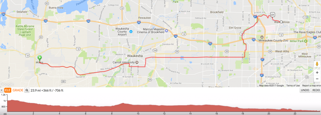 The elevation profile from Wales to Wauwatosa shows a drop about 400 feet overall.