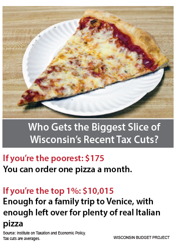 Who Gets the Biggest slice of Wisconsin's Recent Tax Cuts?
