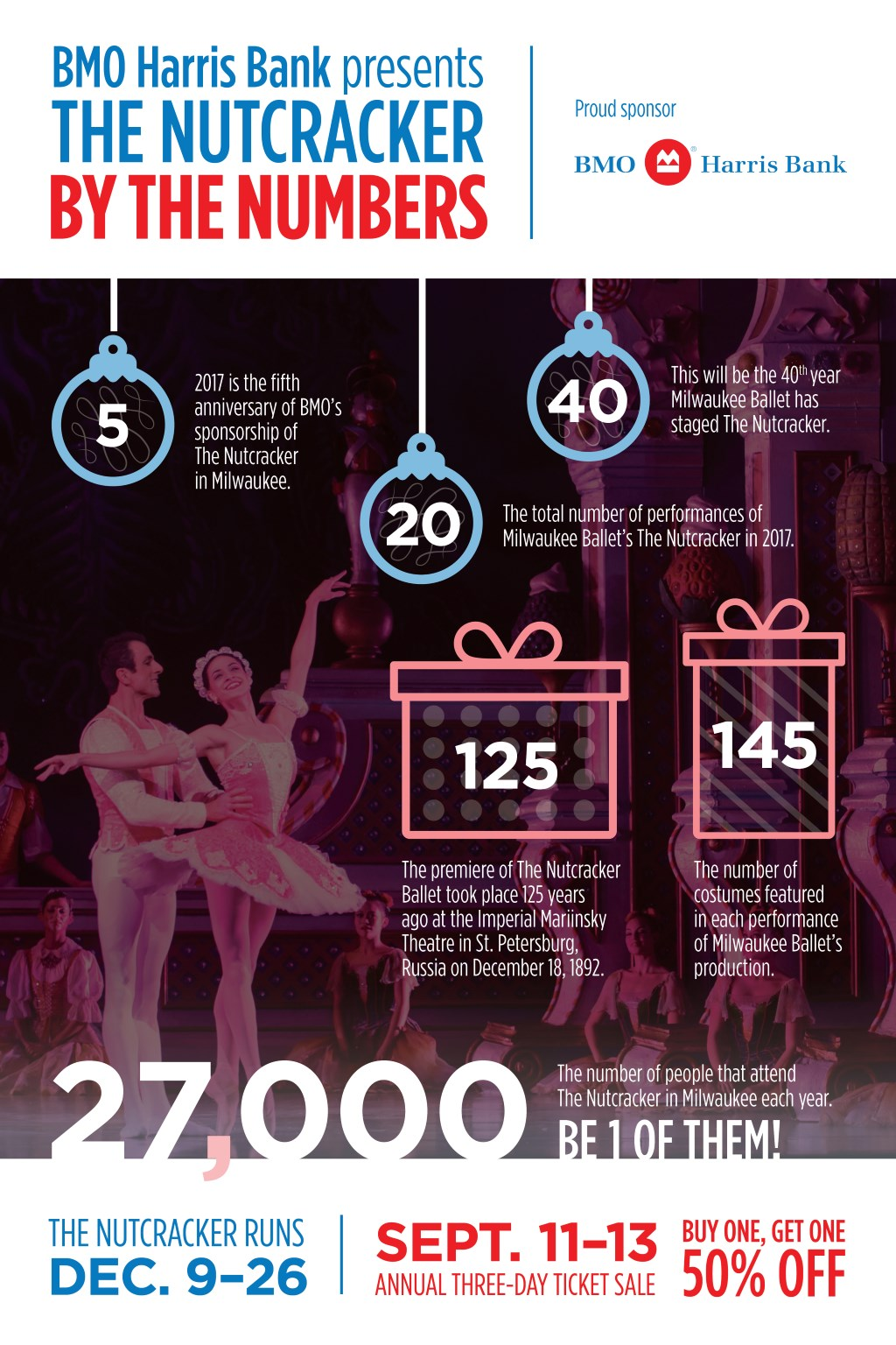 BMO Harris Bank Celebrates Sponsorship of Milwaukee Ballet's <em>The Nutcracker</em>