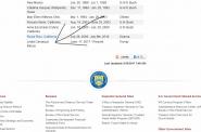 Jovita Carranzal? Screenshot of the U. S. Treasury website.