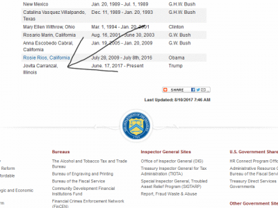 Plenty of Horne: US Treasurer's Name Misspelled on Official Site