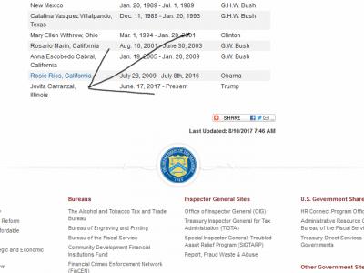 Plenty of Horne: US Treasurer's Name Misspelled on Official Site