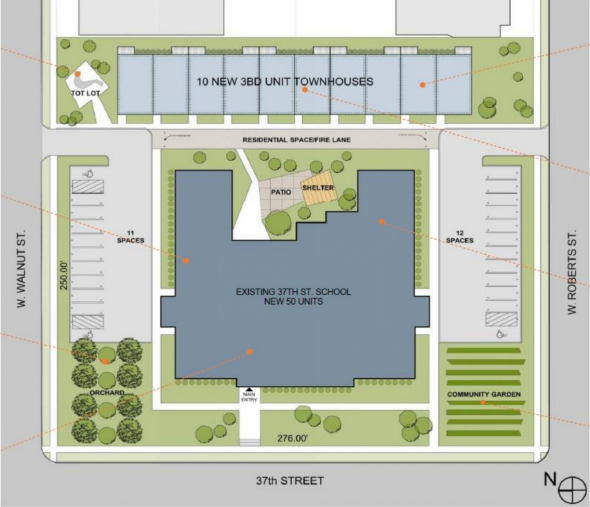 Site Plan. From the City of Milwaukee.