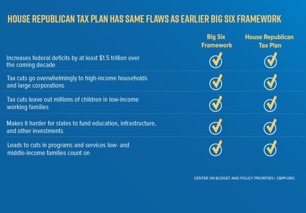 House Republican Tax Plan Has Same Flaws As Earlier Big Six Framework