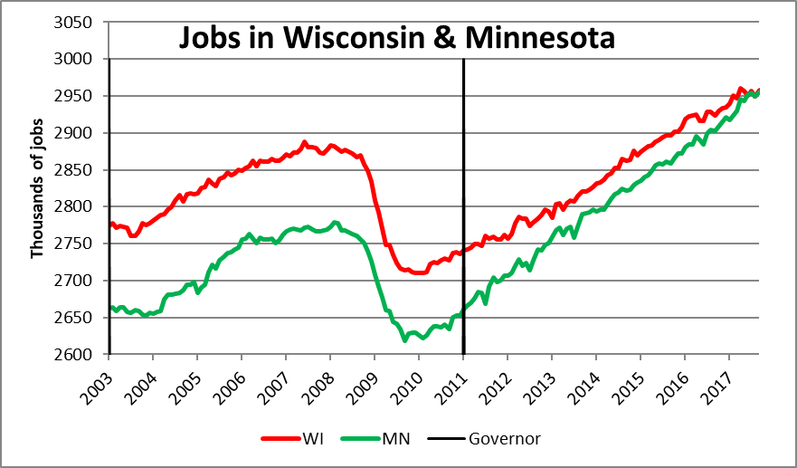 Jobs in Wisconsin & Minnesota