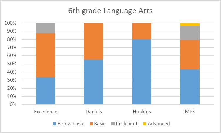 Data Wonk Graph