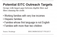 Potential EITC Outreach Targets