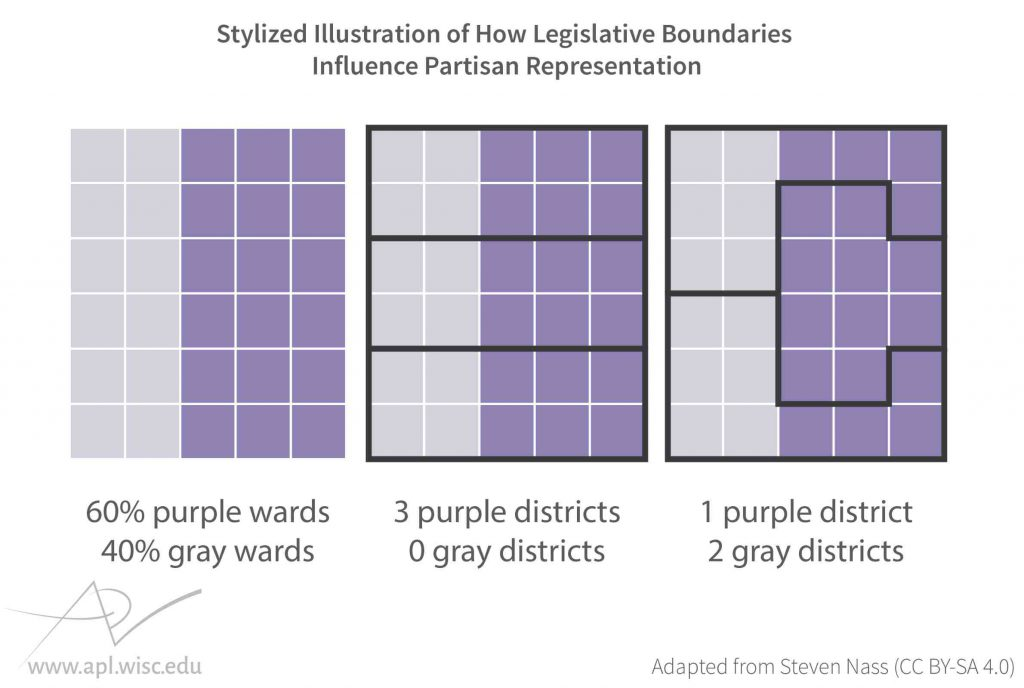 Stylized Illustration of How Legislative Boundaries Influence Partisan Representation. Image by Caitlin McKown/UW Applied Population Laboratory.