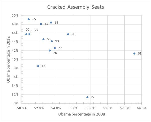 Cracked Assembly Seats