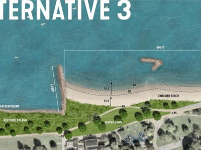 MKE County: Should County Move South Shore Beach?
