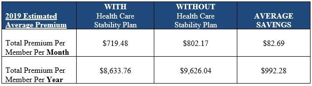 Wisconsin Health Care Stability Plan