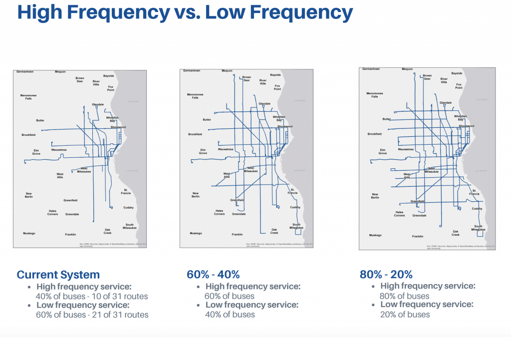 High Frequency Service vs. Low Frequency Service. Source MCTS.