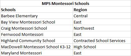 MPS Montessori Schools