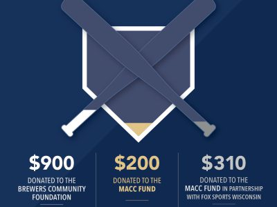 West Bend Steps up to the Plate to Support the MACC Fund and  Brewers Community Foundation