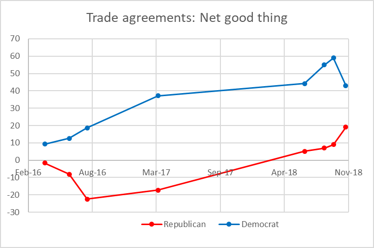 Trade agreements: Net good thing