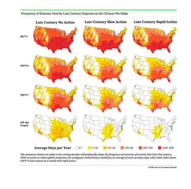 Frequency of Extreme Heat by Late Century Depends on the Choices We Make