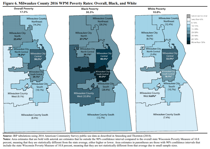 Milwaukee County has one of the highest foreclosure rates in Wisconsin. Graph from supplement report to the 2016 Wisconsin Poverty Report.