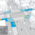 Transportation: Committee Okays City Pedestrian Plan