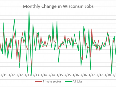 Data Wonk: The Use and Abuse of Jobs Data