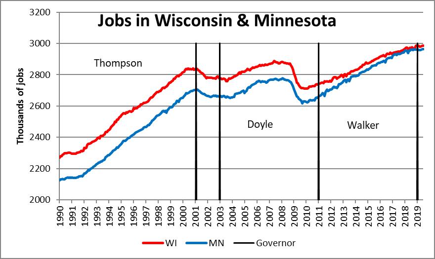 Jobs in Wisconsin & Minnesota