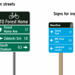 Transportation: Which Sign Do You Prefer?