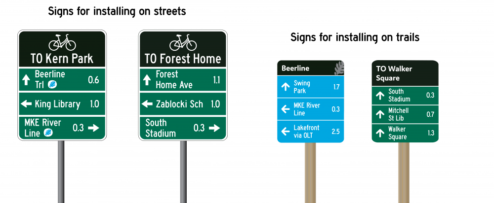 Visual preference survey sign options. Image from the City of Milwaukee.