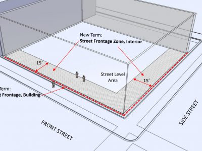 Eyes on Milwaukee: City Adjusts Zoning for First Floor Design