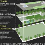 Eyes on Milwaukee: Cathedral Square Improvements, Century City Bailout Get First Approval