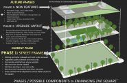 Phases of improvement to Cathedral Square Park. Image from the City of Milwaukee/Cathedral Square Friends.