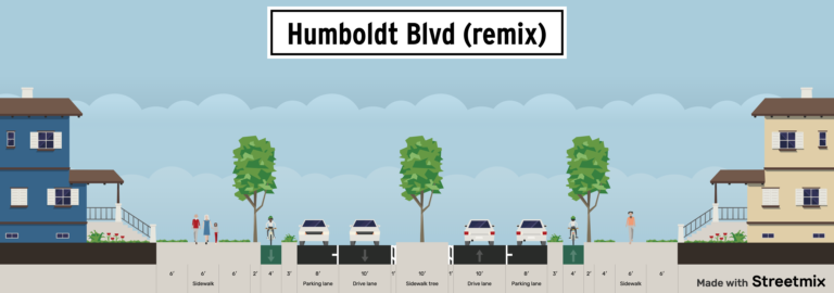This is the proposed cross section that I created using Streetmix.com. My alternative includes protected bike lanes and maintains a planted median.
