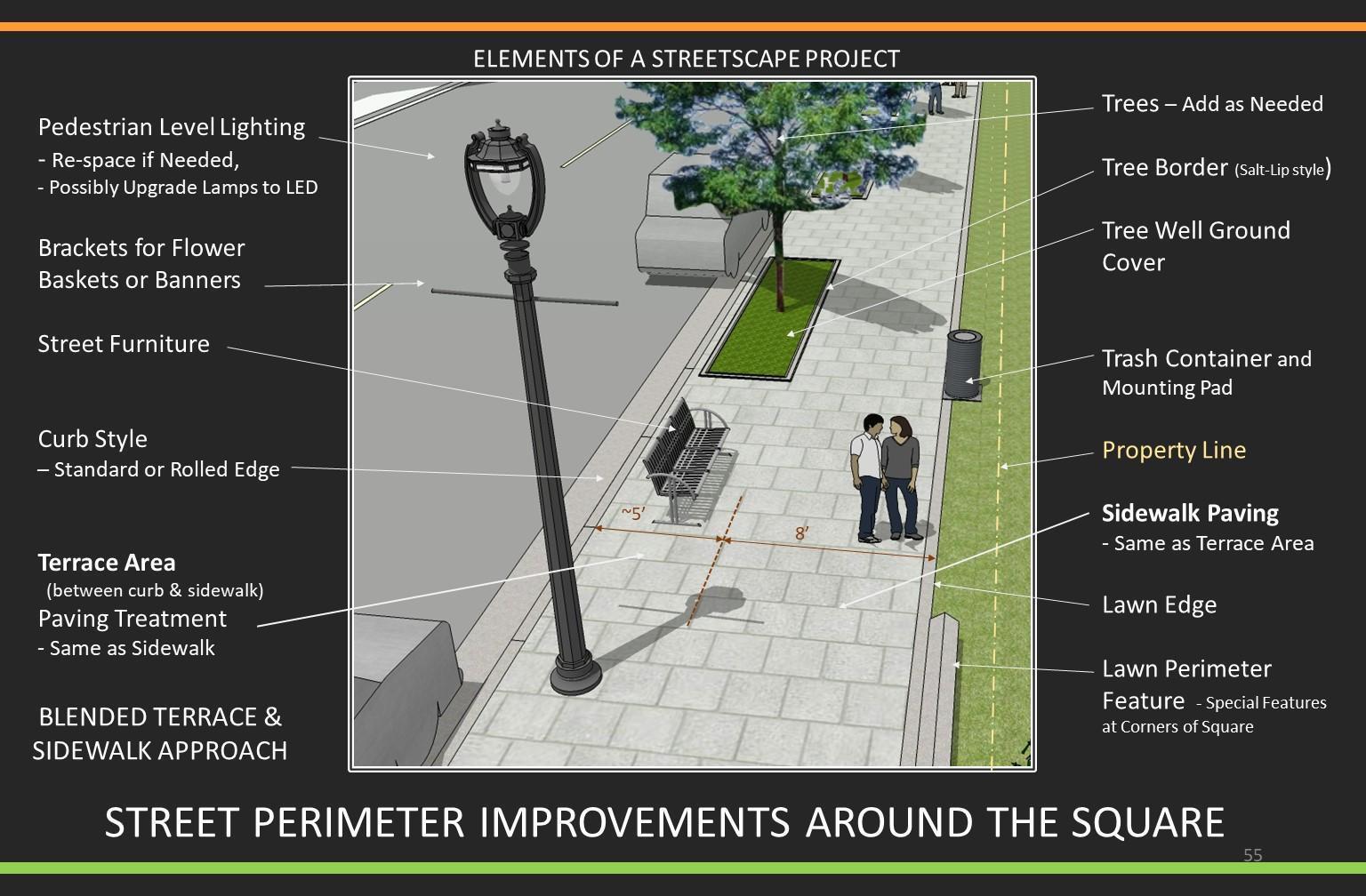 Eyes On Milwaukee City To Fund Improvements On Edge Of Cathedral Square Urban Milwaukee