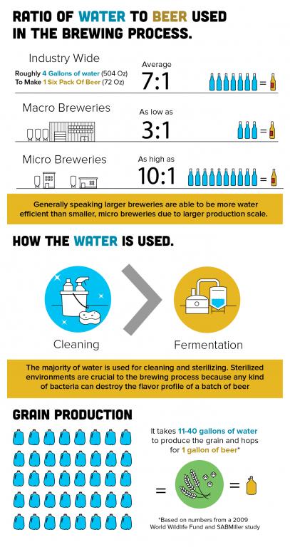 Infographic by John Nichols/WPR.