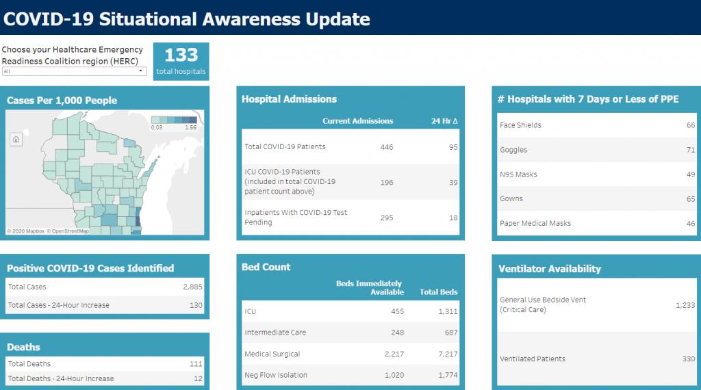 Wisconsin Hospital Association Information Center COVID-19 Hospital dashboard