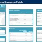 See Wisconsin's Hospital Usage With New Dashboard