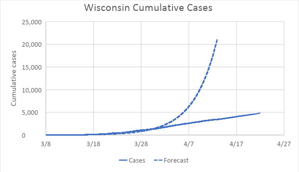 Wisconsin Cumulative Cases