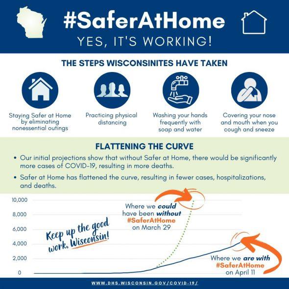#SaferAtHome