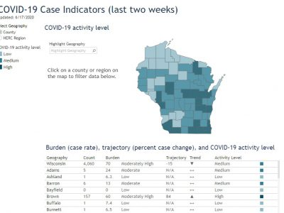 New Tool Tracks COVID-19 Changes By County
