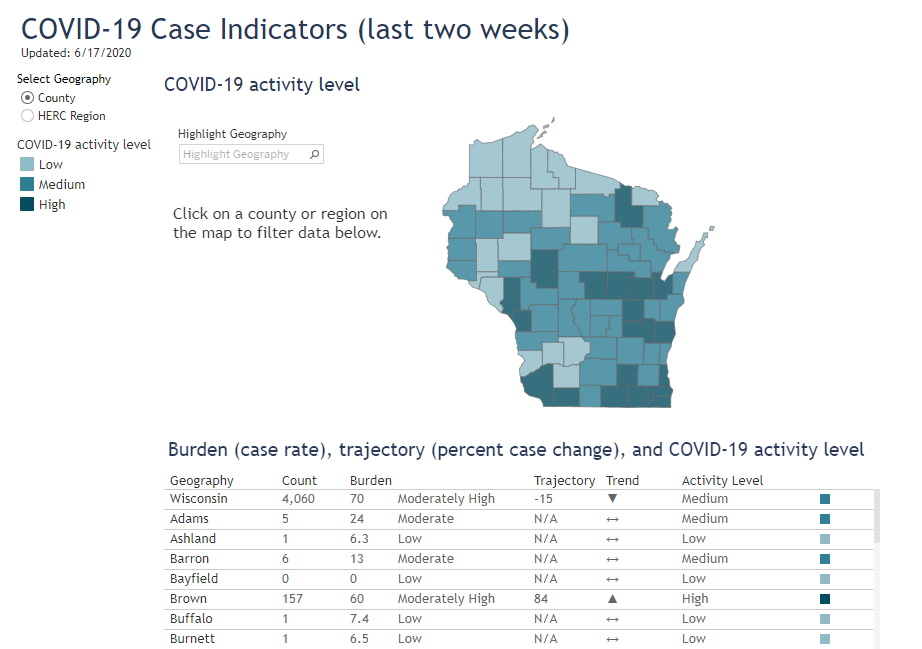 COVID-19: Activity Level by Region and County. Image from the Wisconsin Department of Health Services.